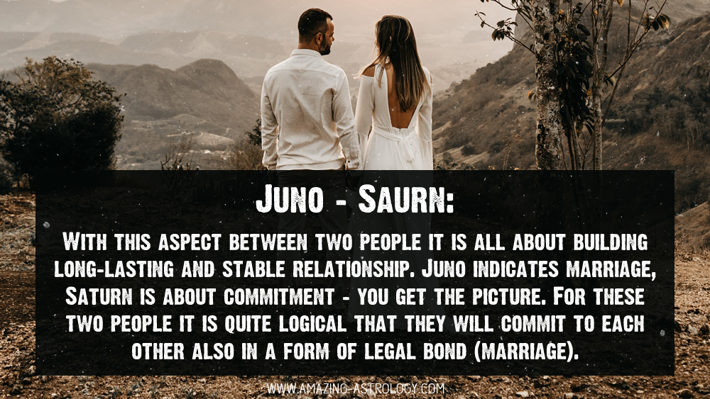True Love - JUNO signs and aspects