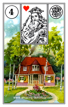Lenormand Card Meaning 04 House Card